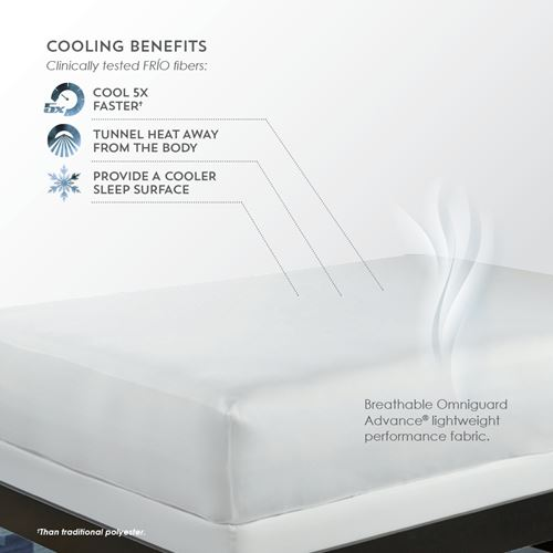 frio mattress protector cooling benefits